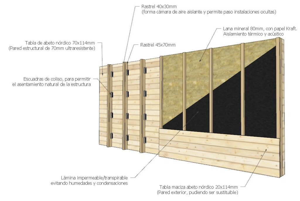 como construir casa de madera pared