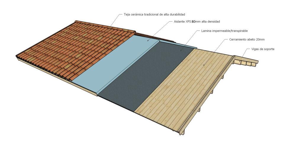 como construir casa de madera techo